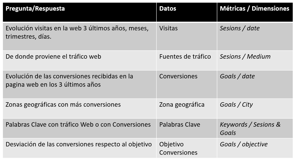 Ejemplo-Informe-Google-Analytics