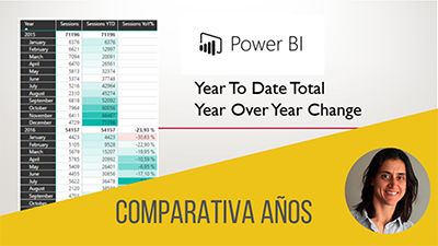 comparativa años power bi