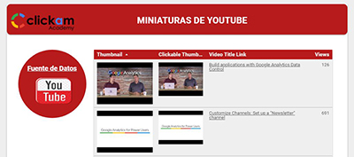 Miniaturas Youtube Data Studio