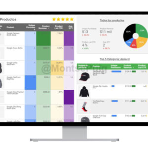 Informe eCommerce Data Studio