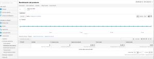 Rendimiento producto-google analytics